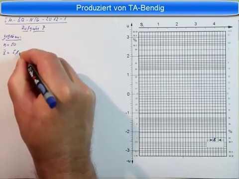 Industriemeister Prüfung Basisqualifikation NTG 2012 1