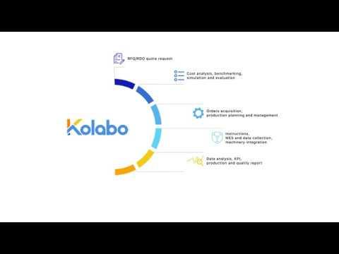 Kolabo - Migration to the industry 4.0