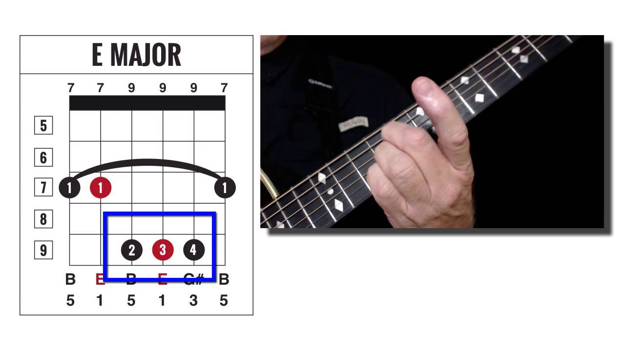 E Major Guitar Chord Ace Chord Finder Code 7a Youtube