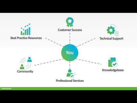 Build A Better World Together - Customer Success