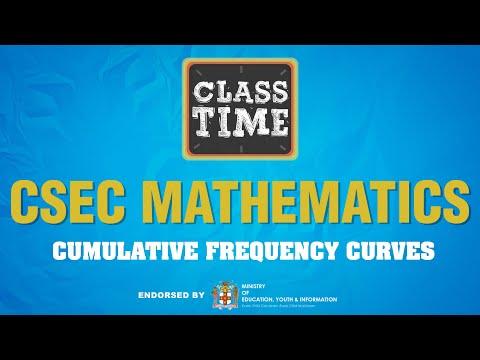 CSEC Mathematics - Cumulative Frequency Curves  - July 2 2021