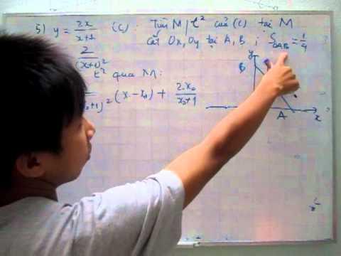 [Toán] Bài toán liên quan đến khảo sát hàm số - GSTT - môn Toán (Thiện)