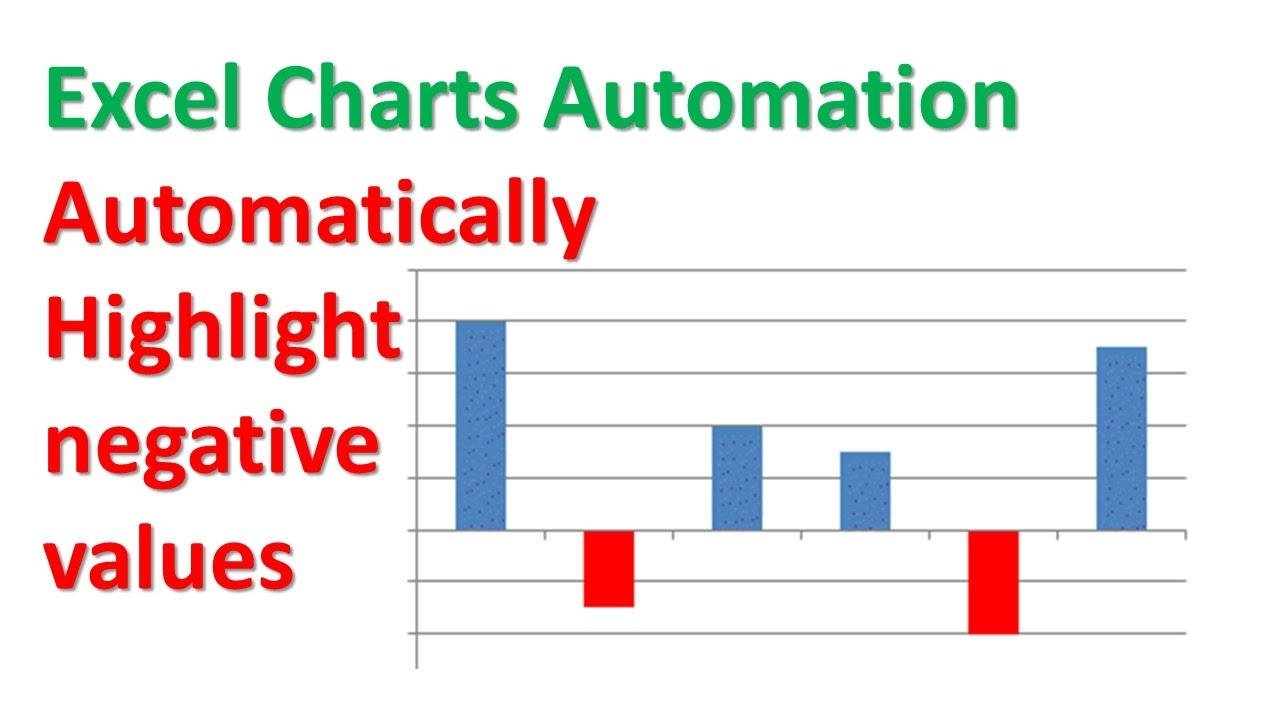 excel charts   automatically highlight negative values