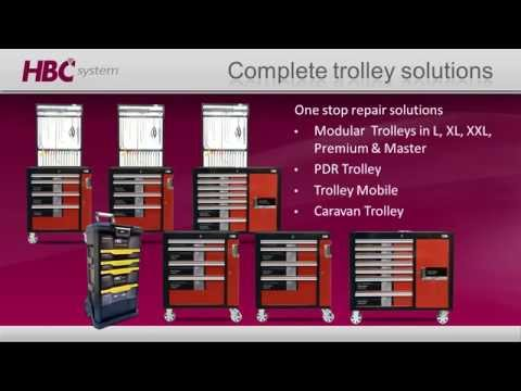 HBC System company presentation 2014 Video