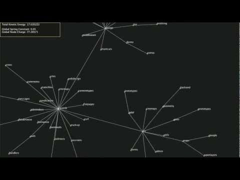 Force Directed Graph Demo