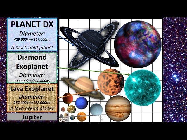 Planet Size Comparison