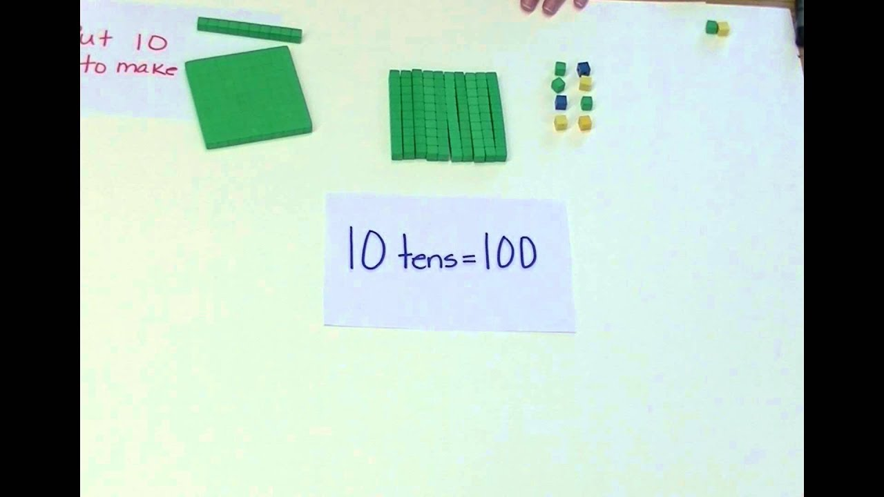 Lesson 1 Use Base Ten Blocks To Show Numbers