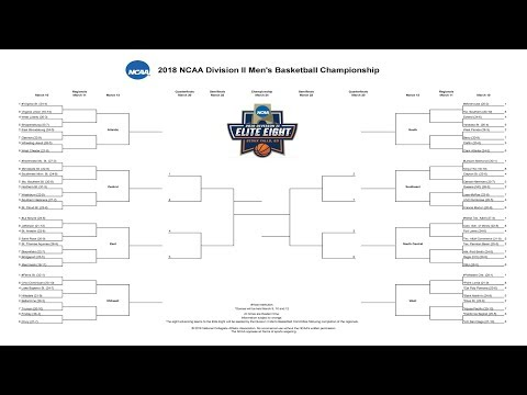March Madness Bracket Challenge!