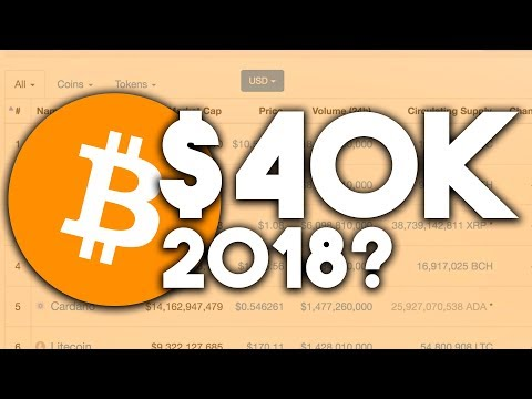 BITCOIN (BTC) TO HIT 40K IN 2018? - HUGE CORRECTION FROM CURRENT PRICE DROP!