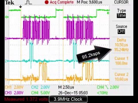 R20151 - SPI on Pi2 - MCP3008