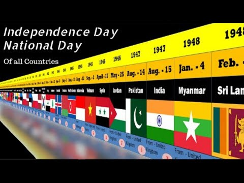 Independence day and  National day of all country of world |  | from UK and other