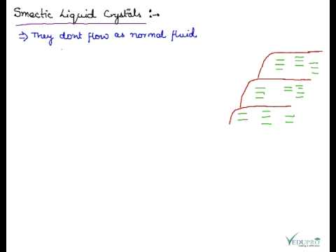 Liquid Crystals, Types of Liquid Crystal, What is Liquid Crystal