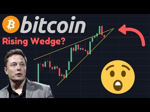 BITCOIN BREAKOUT IMMINENT!!! | Elon Musk About BTC!! | CME GAP At $8,500