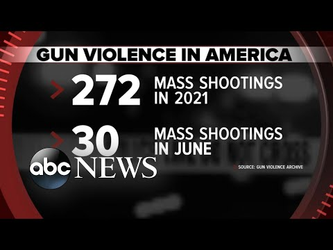 At least 39 wounded, 6 dead across separate US shootings over the weekend l GMA