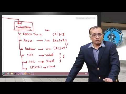 CA IPCC, CMA ,CS INTER  Custom Duty Rev for MAY 17 Lec 01 BY IDT Guru CA Vishal Bhattad Sir