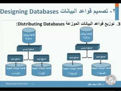 تحليل وتصميم المترجمات pdf