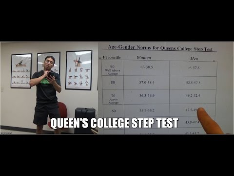 How To Perform Queen S College Step Test With Results Interpretation Youtube