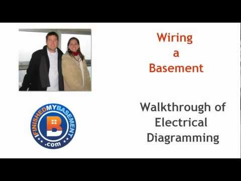 designing your basement electrical plan
