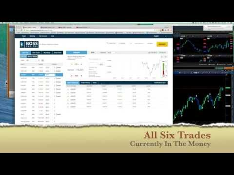 Boss capital trading strategies