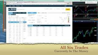 Boss Capital Binary Options Attacking The Price Trading Strategy