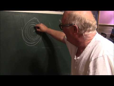 A MATTER OF TIME Part 2 - light CAN escape a black hole