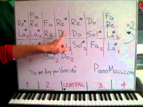 No Me Doy Por Vencido By Luis Fonsi Tutorial Piano Parte 2 Youtube