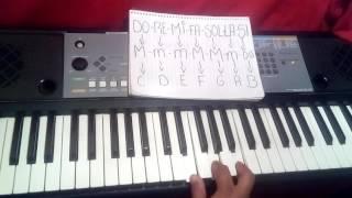 Tutorial teclado( FORMULA SECRETA PARA SACAR CANCIONES A OIDO) ///