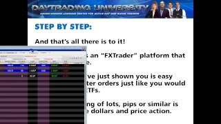 How I Trade Forex with InteractiveBrokers