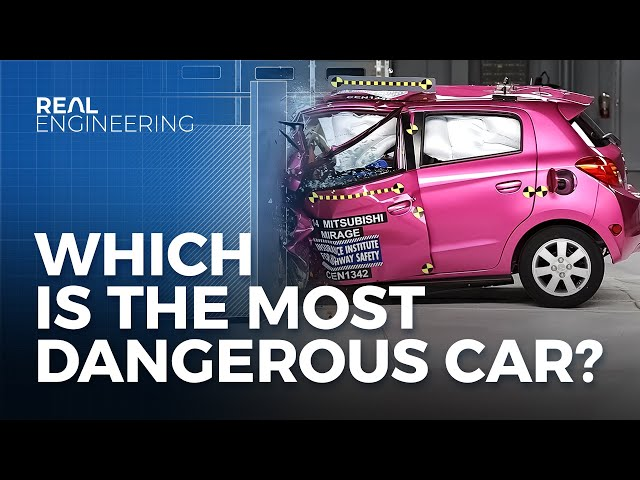 Which Is The Most Dangerous Car?