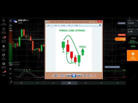 how to learn three line strike candle pattern, best trading binary option strategy candle