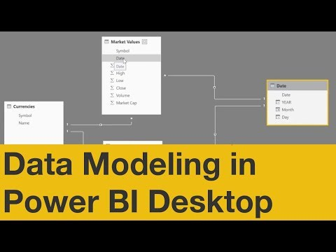Getting Started with Power BI — Taygan