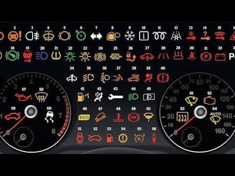 Part 1   Dashboard Warning Lights Explain In Hindi