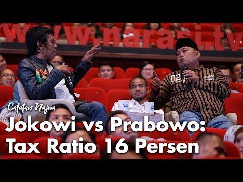 Nobar Debat Pilpres: Bawa Asyik Politik - Tax Ratio 16 Persen (Part 4) | Catatan Najwa