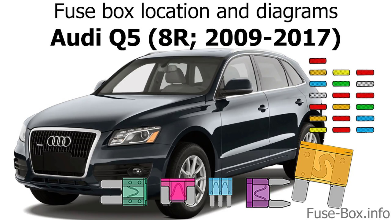 Fuse box location and diagrams: Audi Q5 (8R; 2009-2017 ...