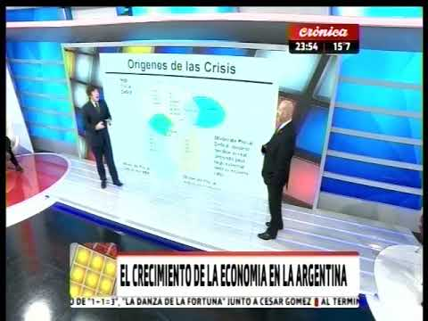 1+1=3 El crecimiento de la economía en Argentina