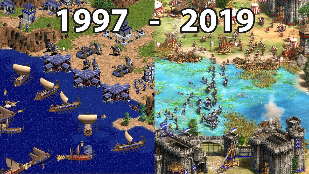 Evolution Of Age Of Empires Games 1997 2019 Youtube