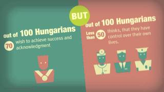 Infographics video about Hungarian values
