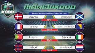 วิเคราะห์บอลวันนี้ ทีเด็ดบอลวันนี้ ทรรศนะฟุตบอล ฟุตบอล ฟุตบอลโลกรอบคัดเลือก 1กย64 By เฮียKOBB