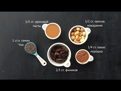 Финики - калорийность и свойства. Польза и вред фиников