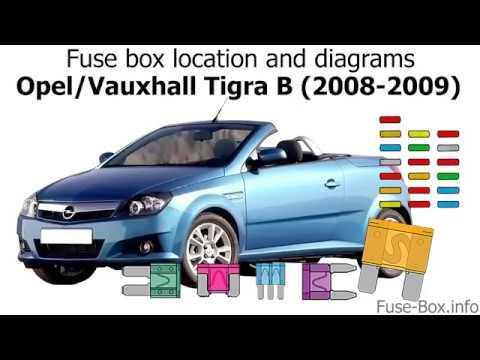 fuse box location and diagrams: opel / vauxhall tigra b (2008-2009)