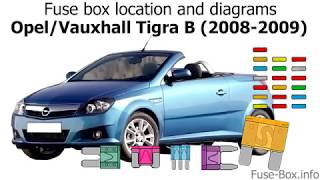 [SCHEMATICS_4NL]  Fuse box location and diagrams: Opel / Vauxhall Tigra B (2008-2009) -  YouTube   Opel Tigra Fuse Box      YouTube