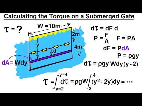 Physics - Mechanics: Fluid Statics (1 of 1) Calculating the Torque on a Submerged Gate
