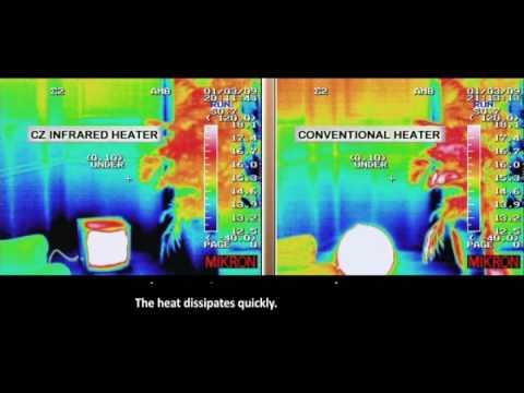 Infrared Heater Comparison