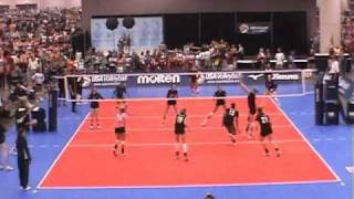 Volleyball Serve Receive Rotation 5 Formations