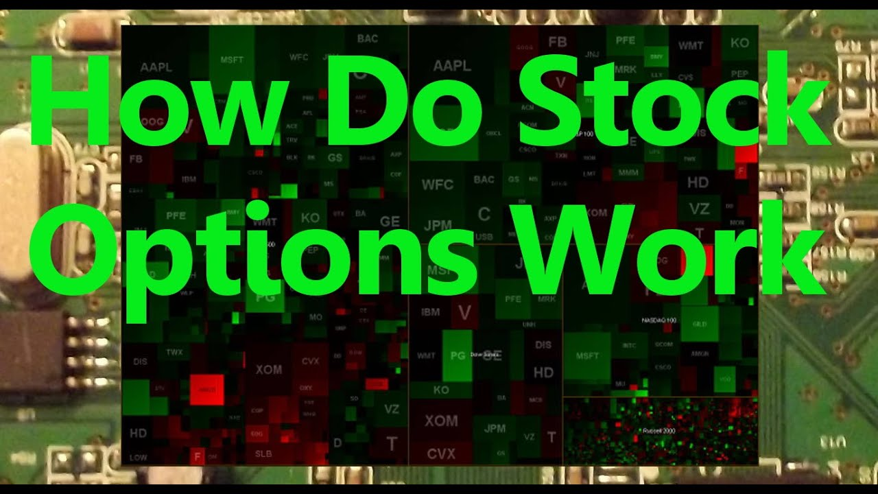 How do stock trading options work