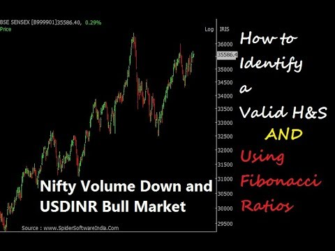 Nifty Volume Down And USDINR Bull Market