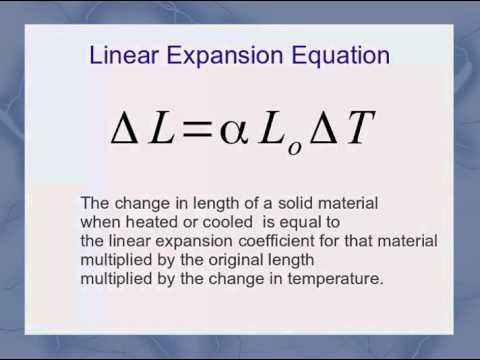 Thermal Expansion Equations