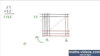 technique de multiplication (japonaise) - 6ème - 5ème -