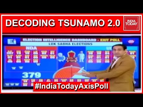 What Could Change On 23rd? | Decoding India Today My Axis Exit Poll With Rahul Kanwal