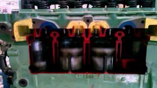 Wie ein Motor von innen funktioniert